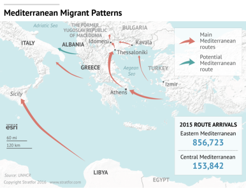 italy-greece-migration